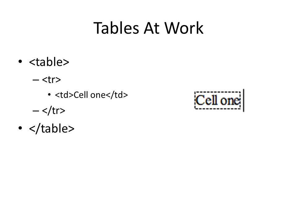 Tables At Work – Cell one –