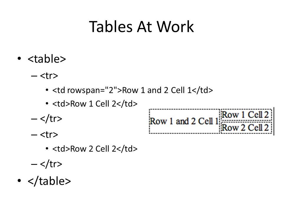 Tables At Work – Row 1 and 2 Cell 1 Row 1 Cell 2 – Row 2 Cell 2 –