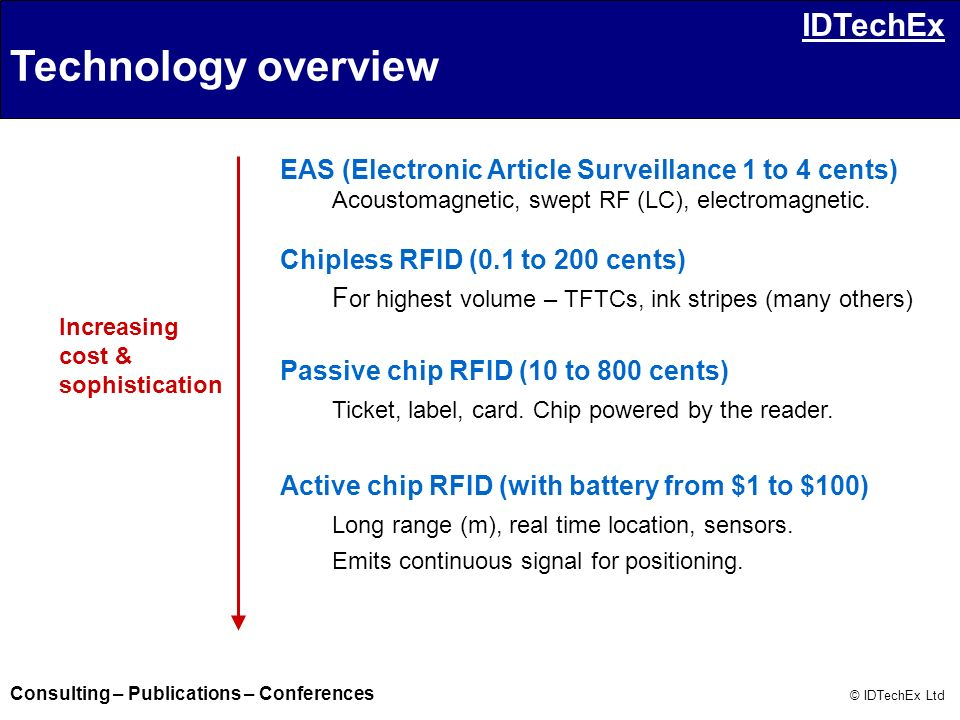 Consulting – Publications – Conferences © IDTechEx Ltd IDTechEx EAS (Electronic Article Surveillance 1 to 4 cents) Acoustomagnetic, swept RF (LC), ele