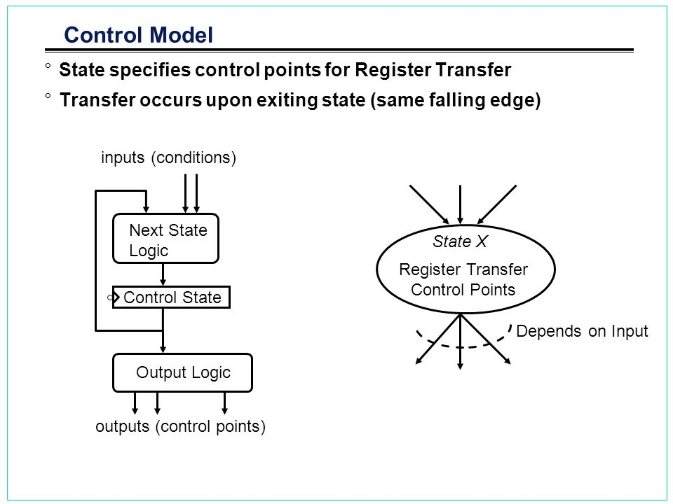 Control Model °State specifies control points for Register Transfer °Transfer occurs upon exiting state (same falling edge) Control State Next State L