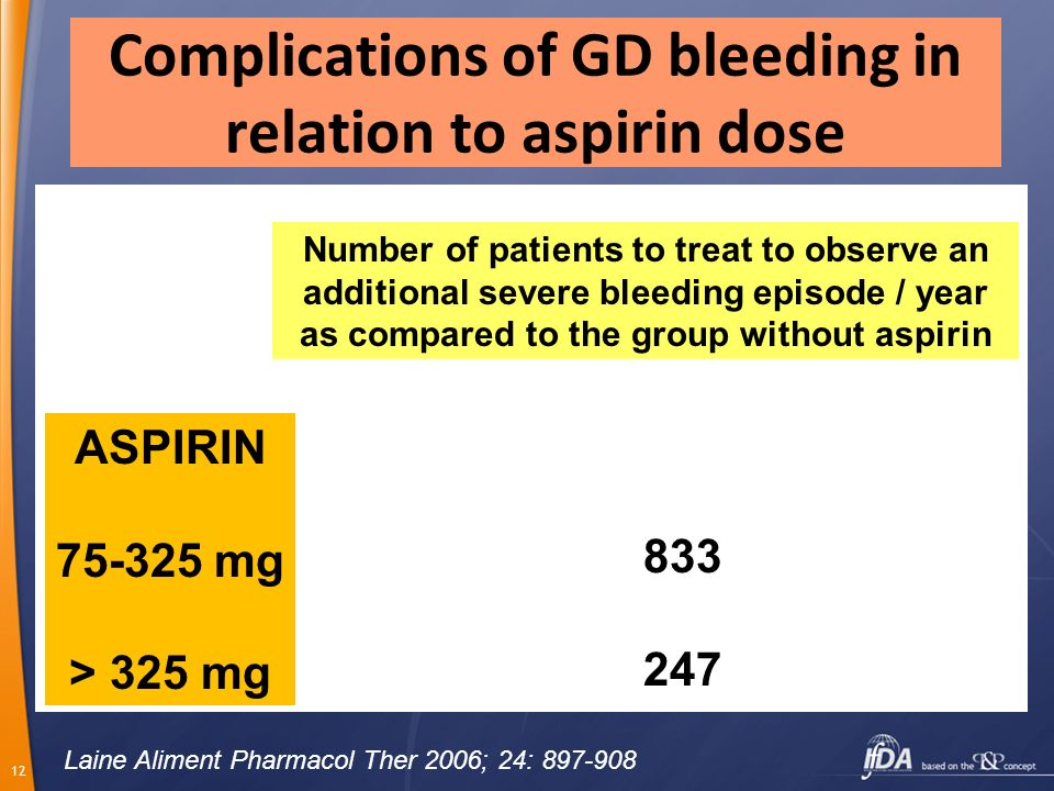 12 Complications of GD bleeding in relation to aspirin dose Number of patients to treat to observe an additional severe bleeding episode / year as com
