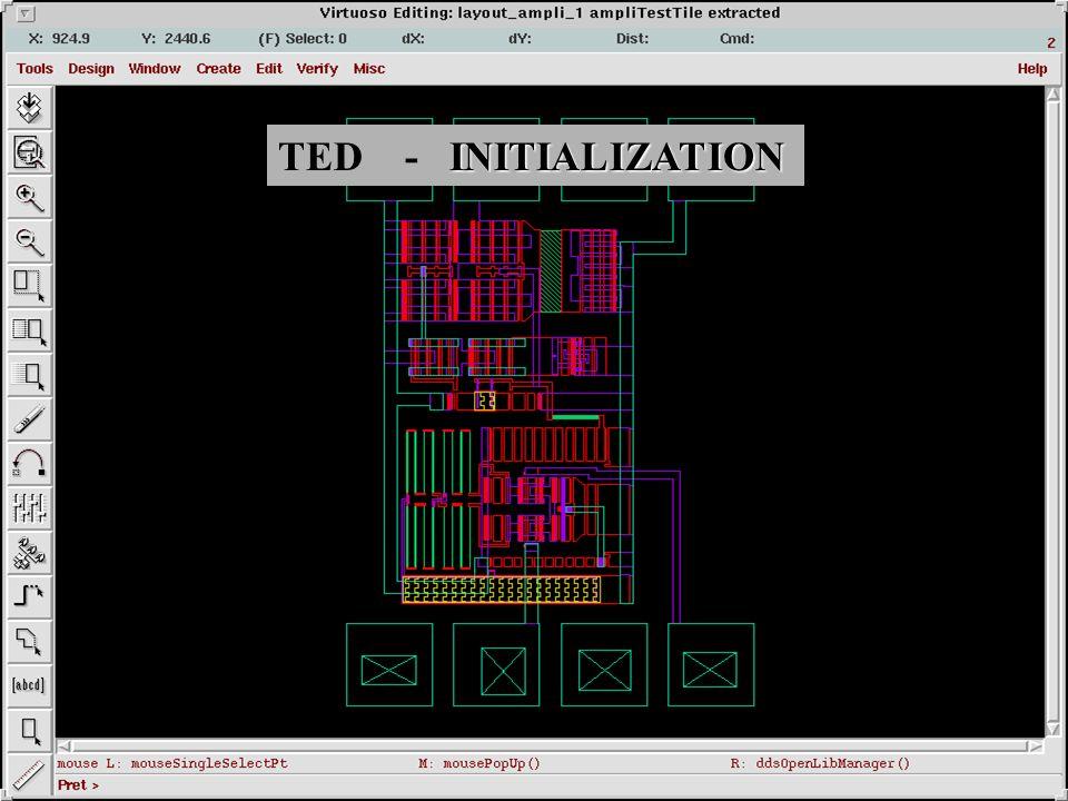 INITIALIZATION TED - INITIALIZATION