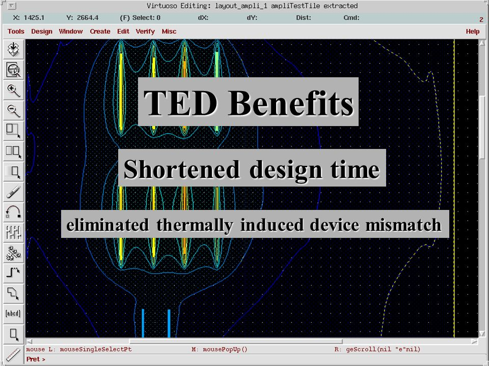 TED Benefits eliminated thermally induced device mismatch Shortened design time