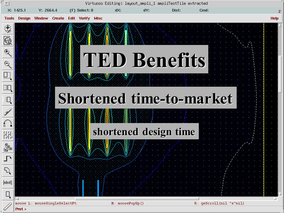 shortened design time Shortened time-to-market TED Benefits