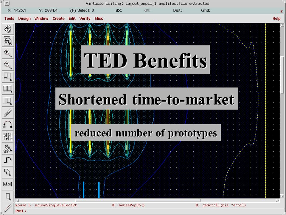 reduced number of prototypes Shortened time-to-market TED Benefits