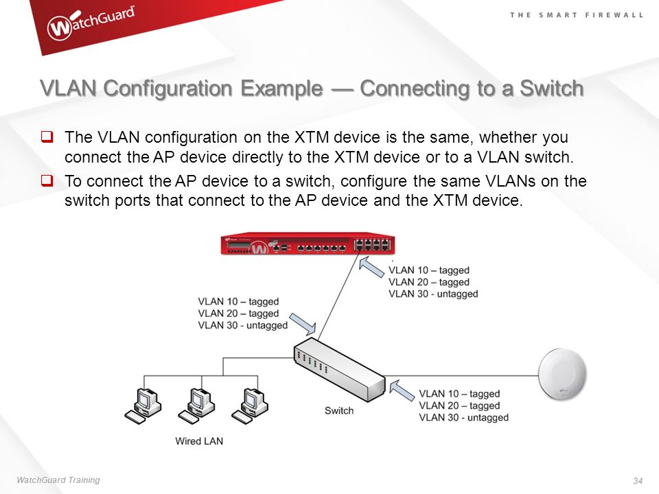 VLAN Configuration Example Connecting to a Switch The VLAN configuration on the XTM device is the same, whether you connect the AP device directly to
