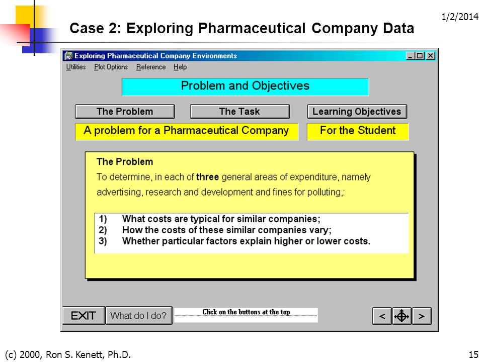 1/2/2014 (c) 2000, Ron S. Kenett, Ph.D.15 Case 2: Exploring Pharmaceutical Company Data