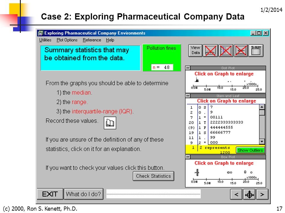 1/2/2014 (c) 2000, Ron S. Kenett, Ph.D.17 Case 2: Exploring Pharmaceutical Company Data