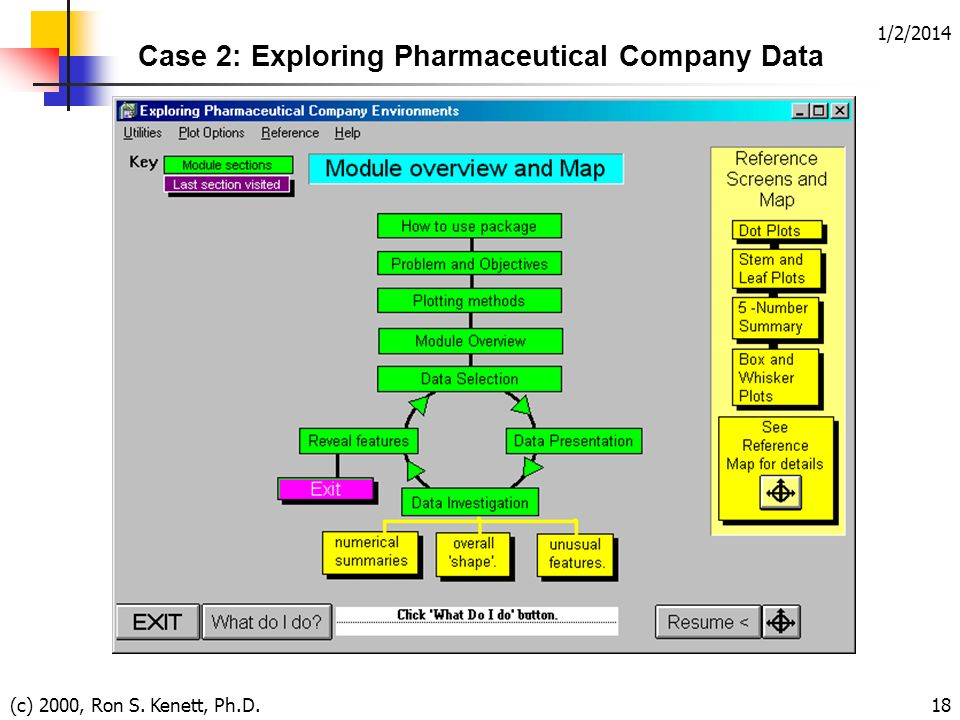 1/2/2014 (c) 2000, Ron S. Kenett, Ph.D.18 Case 2: Exploring Pharmaceutical Company Data