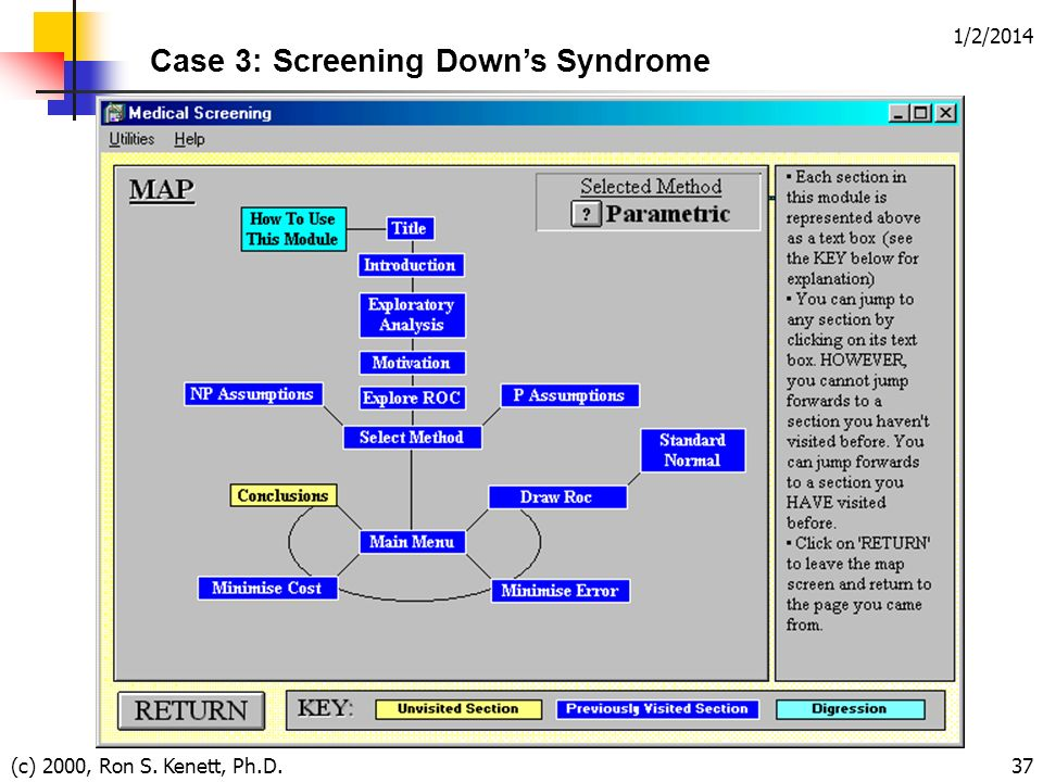 1/2/2014 (c) 2000, Ron S. Kenett, Ph.D.37 Case 3: Screening Downs Syndrome