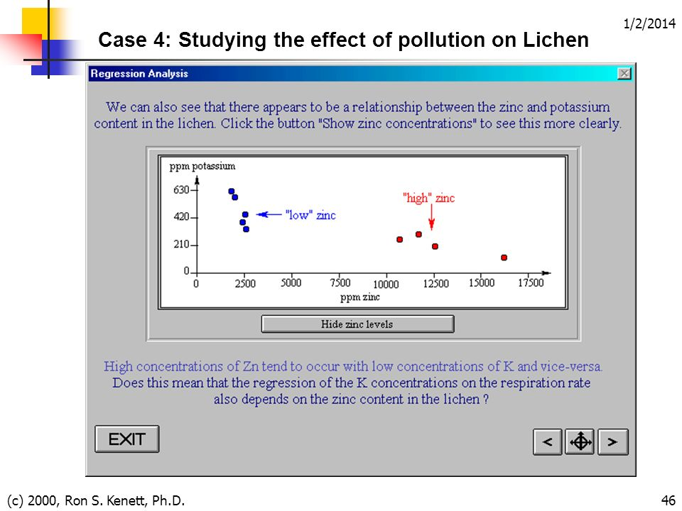 1/2/2014 (c) 2000, Ron S. Kenett, Ph.D.46 Case 4: Studying the effect of pollution on Lichen