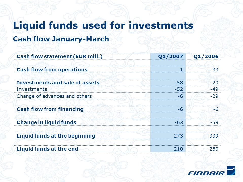 Liquid funds used for investments Cash flow statement (EUR mill.)Q1/2007Q1/2006 Cash flow from operations1- 33 Investments and sale of assets-58-20 In