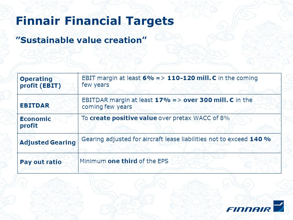 Finnair Financial Targets Sustainable value creation Operating profit (EBIT) EBIT margin at least 6% => 110-120 mill. in the coming few years EBITDAR