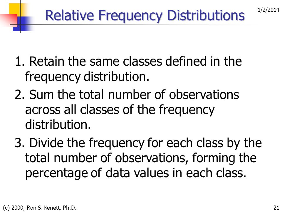 1/2/2014 (c) 2000, Ron S. Kenett, Ph.D.21 Relative Frequency Distributions 1. Retain the same classes defined in the frequency distribution. 2. Sum th