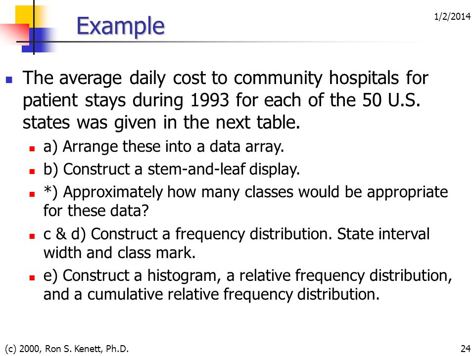 1/2/2014 (c) 2000, Ron S. Kenett, Ph.D.24 Example The average daily cost to community hospitals for patient stays during 1993 for each of the 50 U.S.