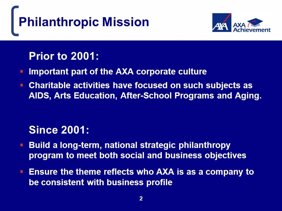 AXA Achievement: AXA Foundations signature philanthropic program AXA, through AXA Achievement, is one of the nations largest corporate providers of college scholarships 500 scholarships = $1.4 million annually 3