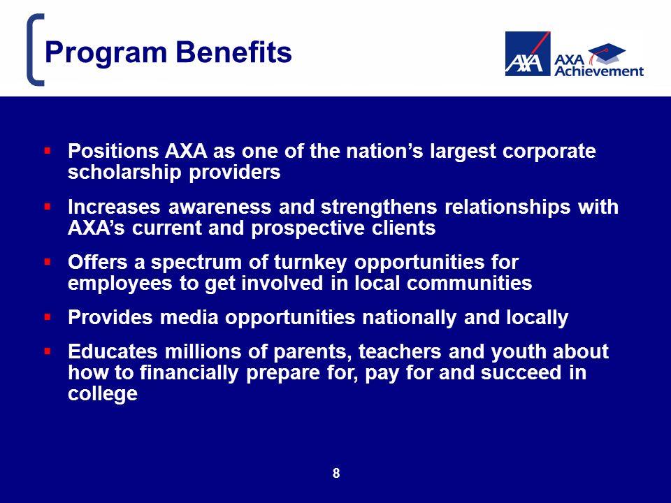 AXA Achievement sm