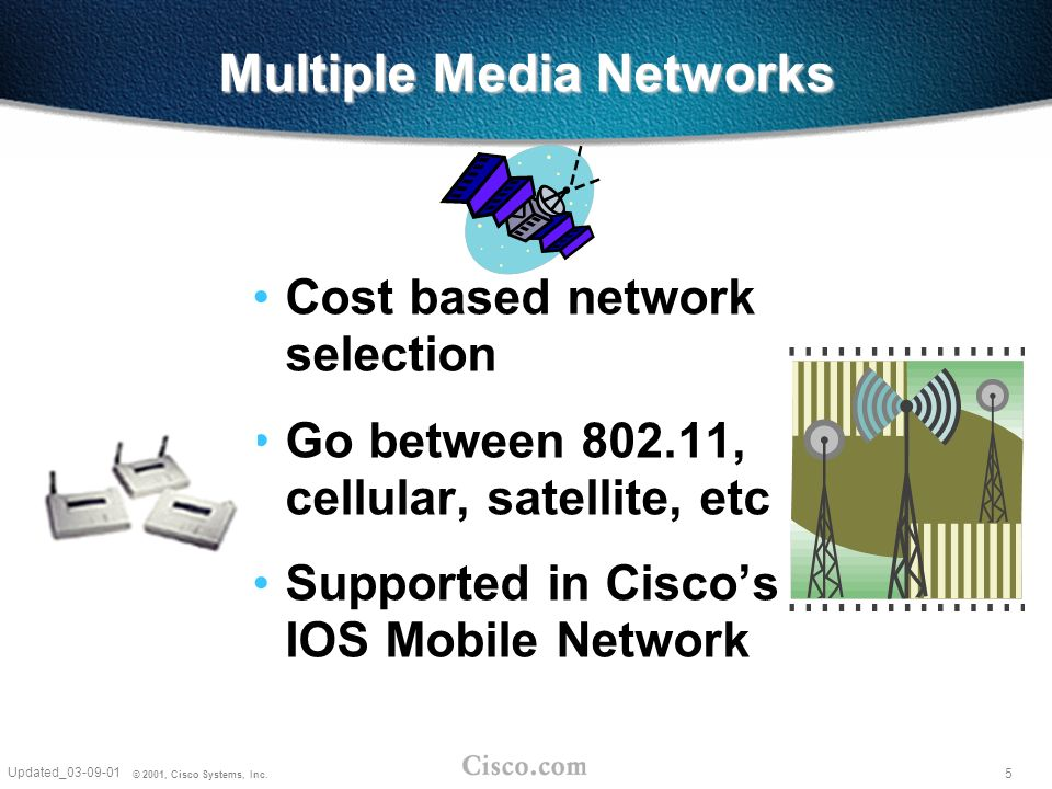 5 Updated_03-09-01 © 2001, Cisco Systems, Inc. Multiple Media Networks Cost based network selection Go between 802.11, cellular, satellite, etc Suppor
