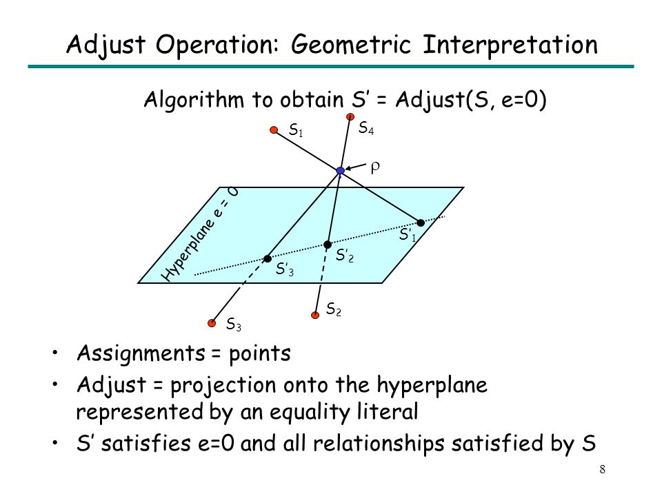 9 The Satisfiability Procedure IsSatisfiable( ) = –let be –S Ã R, where R is a random sample –for i = 1 to k: S Ã Adjust(S,e i =0)