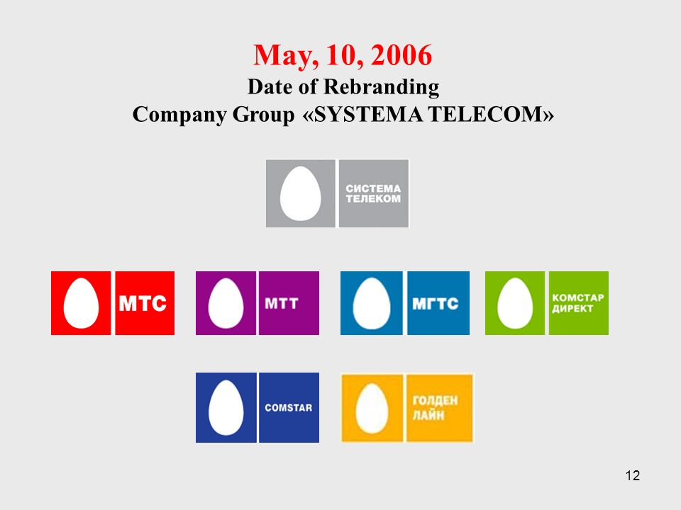 12 May, 10, 2006 Date of Rebranding Company Group «SYSTEMA TELECOM»