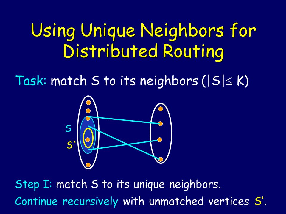Using Unique Neighbors for Distributed Routing Task: match S to its neighbors (|S| K) S Step I: match S to its unique neighbors.