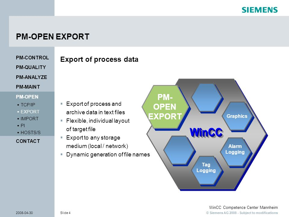 © Siemens AG 2008 - Subject to modifications WinCC Competence Center Mannheim 2008-04-30Slide 5 New Features V 7 Support of WinCC Version 7 Support of Windows Vista Export of new message blocks Export of the last value by using the export type Process value archive – table Data cache for User Archive data Dynamic selection of a period with PM-OPEN EXPORT ActiveX Increasing the performance by exporting message data PM-QUALITY PM-CONTROL PM-MAINT PM-ANALYZE CONTACT HOSTS/S PI IMPORT EXPORT TCP/IP PM-OPEN