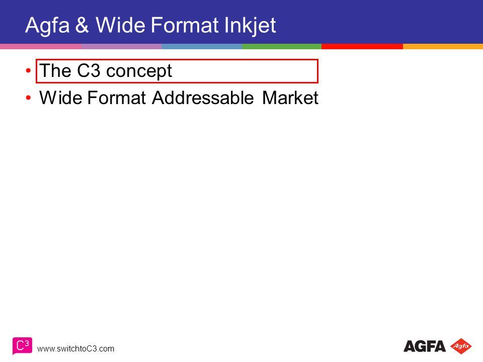 Agfa & Wide Format Inkjet