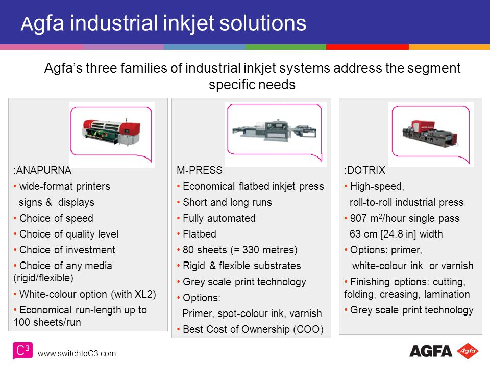 www.switchtoC3.com Strategic background Industrial Inkjet constitutes the next technological frontier and will be a highly attractive market The graph