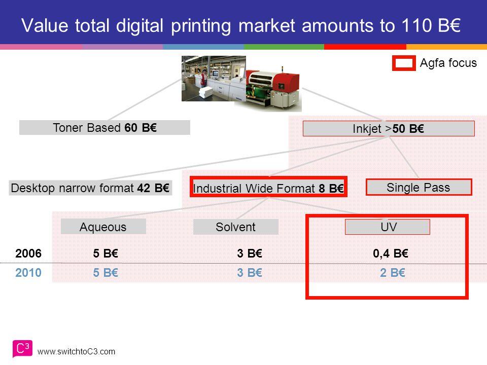 www.switchtoC3.com Agfa & Wide Format Inkjet The C3 concept Wide Format Addressable Market