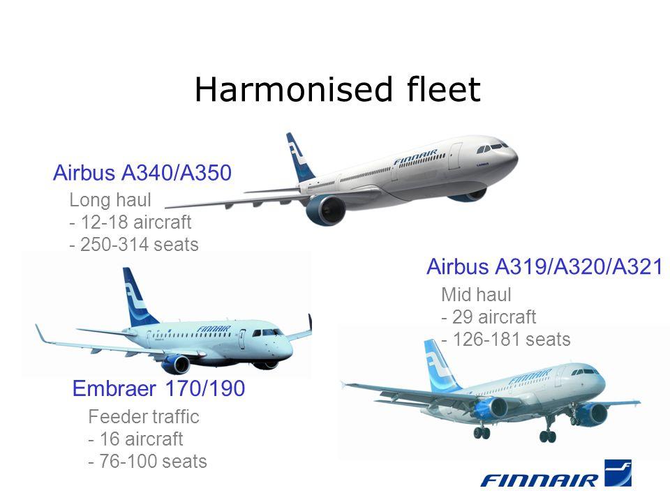 Harmonised fleet Embraer 170/190 Long haul - 12-18 aircraft - 250-314 seats Airbus A340/A350 Mid haul - 29 aircraft - 126-181 seats Airbus A319/A320/A321 Feeder traffic - 16 aircraft - 76-100 seats