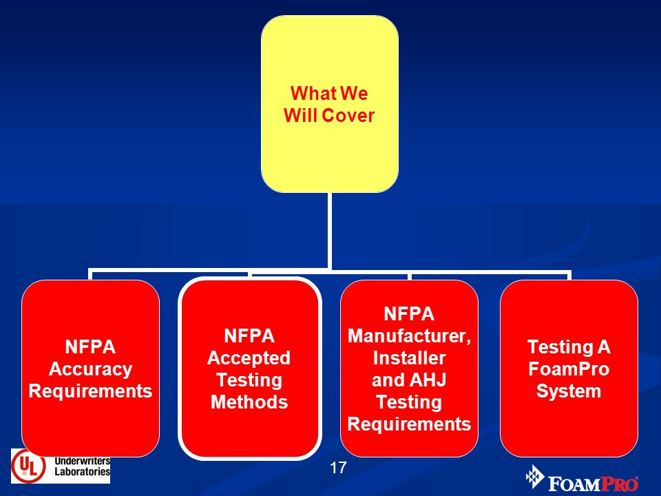 17 What We Will Cover NFPA Accuracy Requirements NFPA Accepted Testing Methods NFPA Manufacturer, Installer and AHJ Testing Requirements Testing A Foa