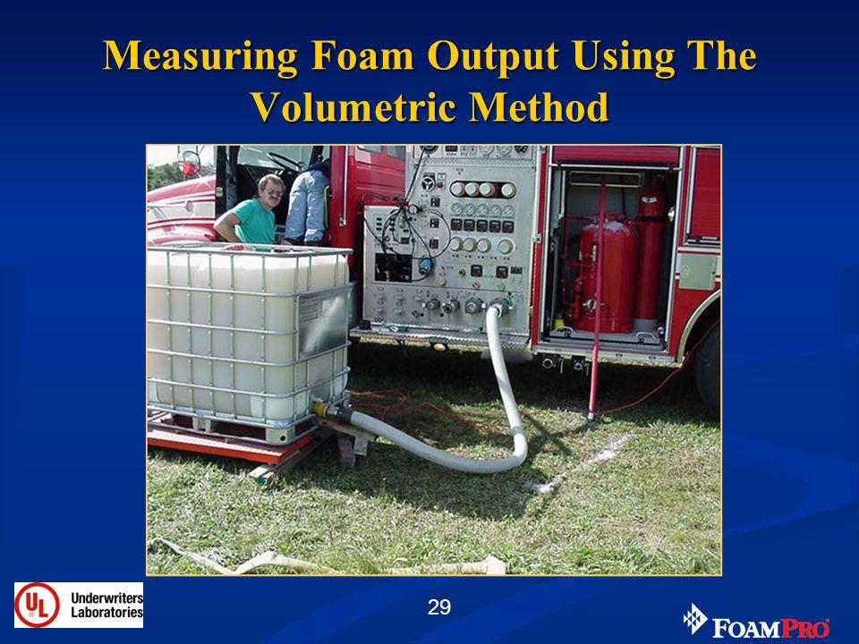 29 Measuring Foam Output Using The Volumetric Method