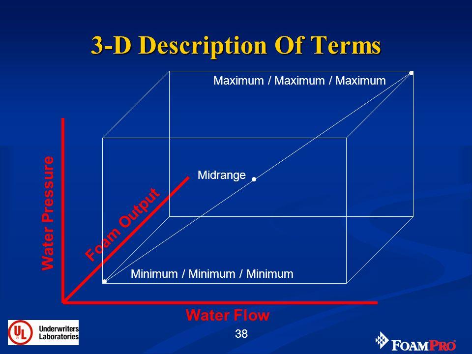 38 3-D Description Of Terms Water Flow Water Pressure Foam Output Minimum / Minimum / Minimum Maximum / Maximum / Maximum Midrange