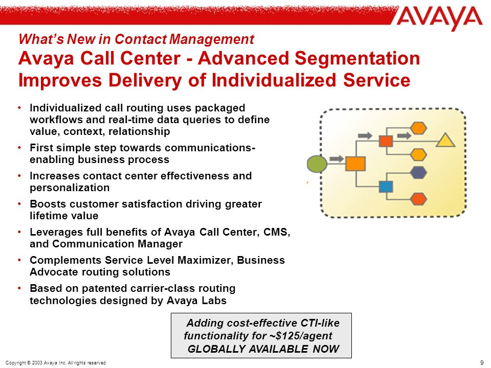 9 Copyright © 2003 Avaya Inc. All rights reserved Whats New in Contact Management Avaya Call Center - Advanced Segmentation Improves Delivery of Indiv