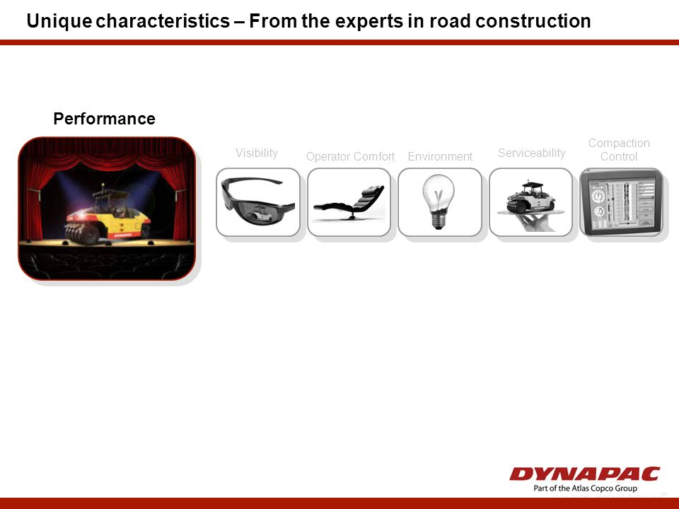 Performance Visibility Operator Comfort Serviceability Compaction Control Environment Unique characteristics – From the experts in road construction