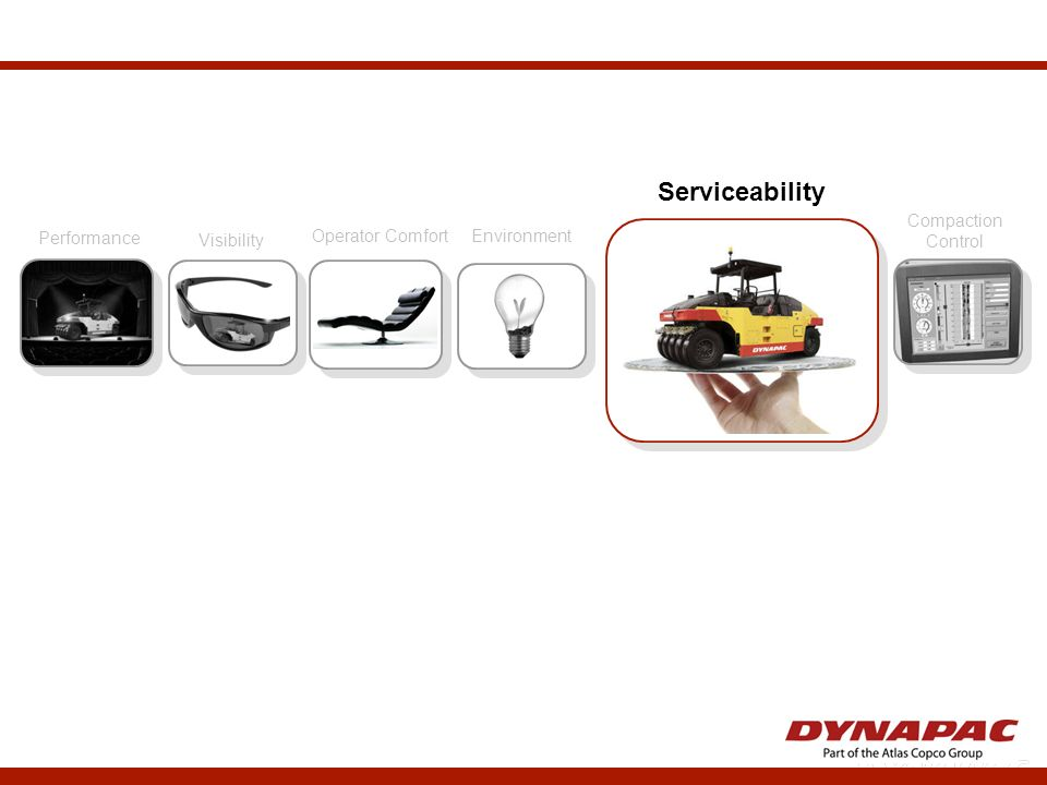 Visibility Operator Comfort Compaction Control Performance Serviceability Environment