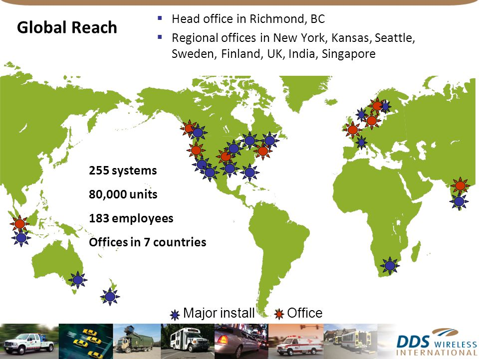 Global Reach Head office in Richmond, BC Regional offices in New York, Kansas, Seattle, Sweden, Finland, UK, India, Singapore Major install Office 255 systems 80,000 units 183 employees Offices in 7 countries
