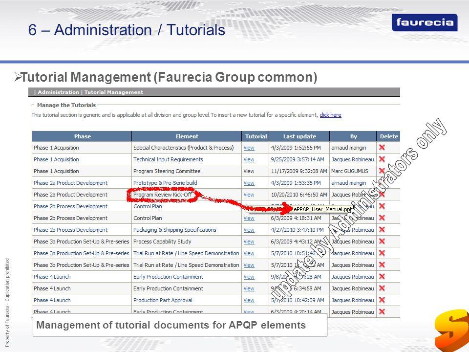 Property of Faurecia - Duplication prohibited 64 6 – Administration / Tutorials Tutorial Management (Faurecia Group common) Management of tutorial doc