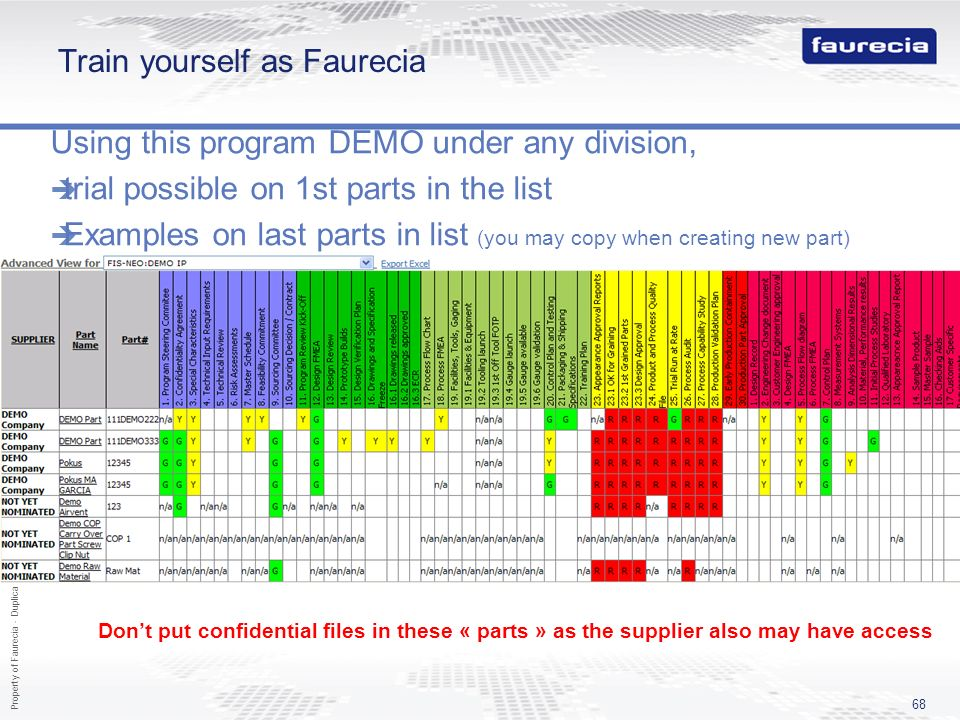 Property of Faurecia - Duplication prohibited 68 Train yourself as Faurecia Using this program DEMO under any division, trial possible on 1st parts in