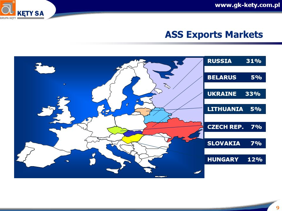 www.gk-kety.com.pl 9 ASS Exports Markets LITHUANIA 5% UKRAINE 33% BELARUS 5% HUNGARY 12% CZECH REP.