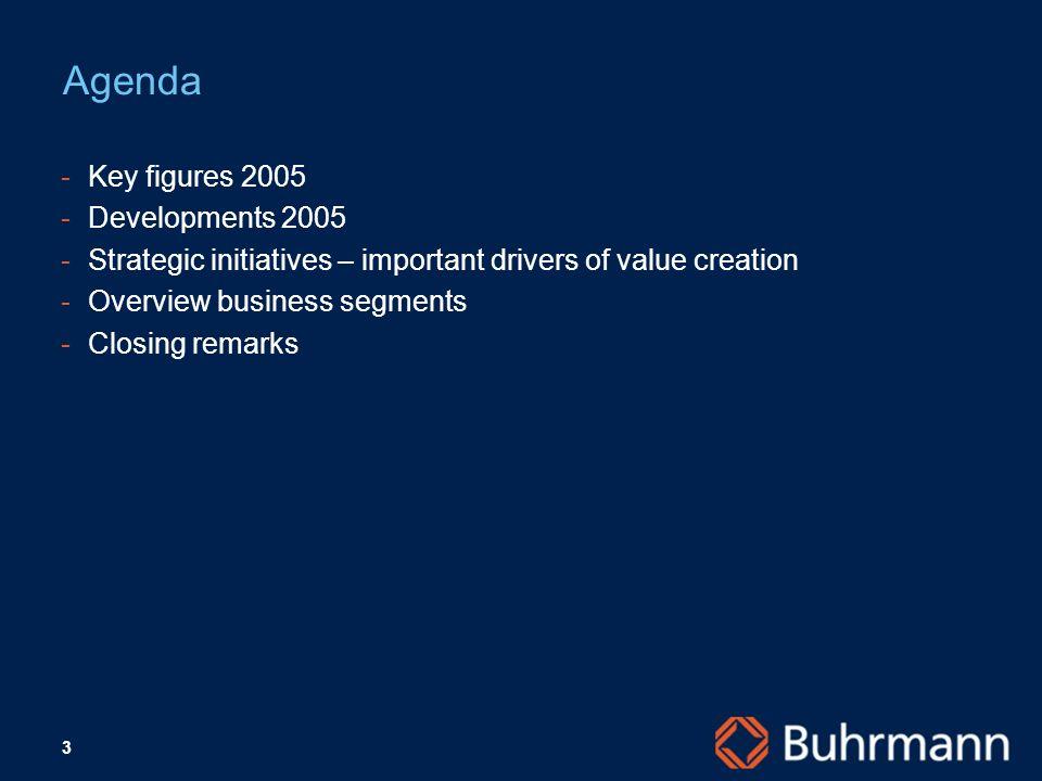 3 Agenda -Key figures 2005 -Developments 2005 -Strategic initiatives – important drivers of value creation -Overview business segments -Closing remark