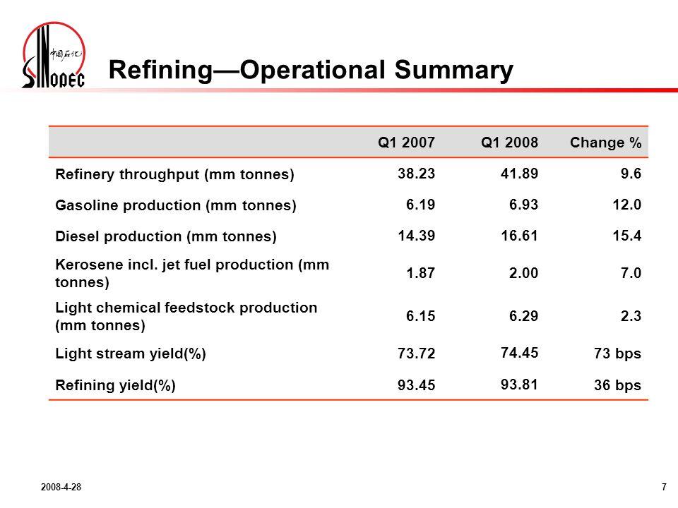 2008-4-288 Refining margin RMB/tonne Refining Margin / Cash Operating Cost RMB million EBIT of Refining Segment Cash operating cost RMB/tonne RefiningPerformance