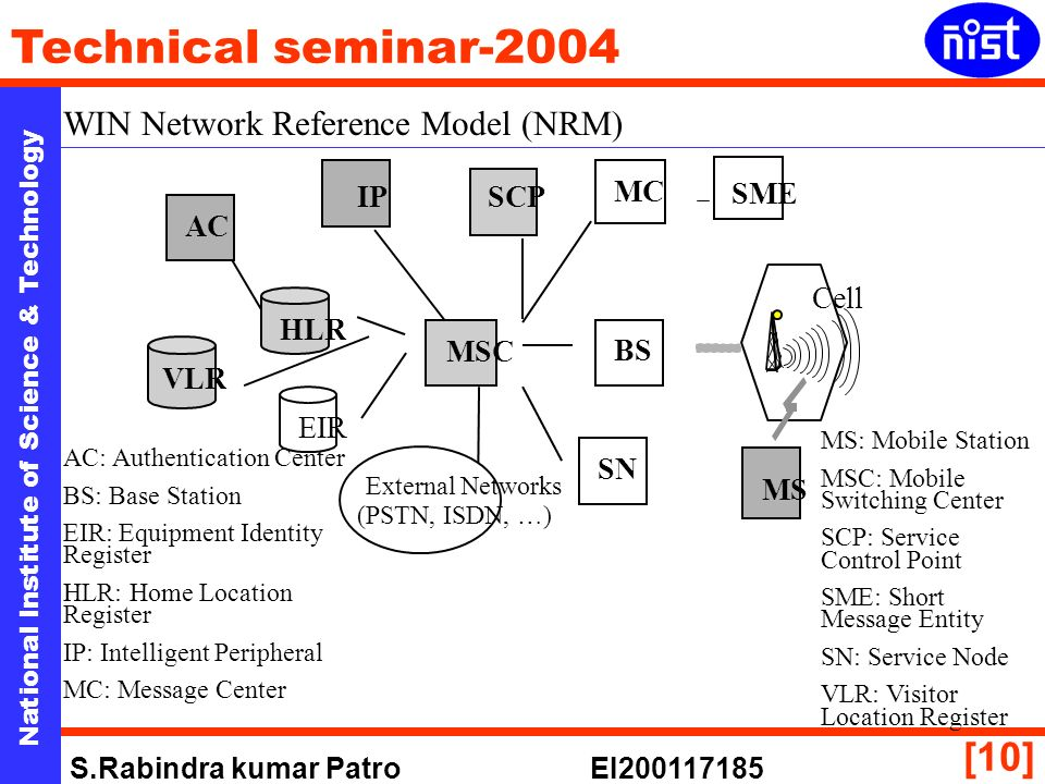 National Institute of Science & Technology Technical seminar-2004 S.Rabindra kumar Patro EI200117185 [10] WIN Network Reference Model (NRM) Cell IPSCP BS MS AC SN EIR HLR MC SME External Networks (PSTN, ISDN, …) MSC VLR AC: Authentication Center BS: Base Station EIR: Equipment Identity Register HLR: Home Location Register IP: Intelligent Peripheral MC: Message Center MS: Mobile Station MSC: Mobile Switching Center SCP: Service Control Point SME: Short Message Entity SN: Service Node VLR: Visitor Location Register