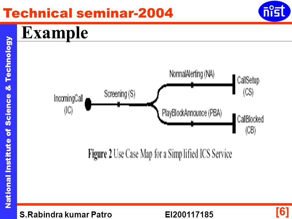 National Institute of Science & Technology Technical seminar-2004 S.Rabindra kumar Patro EI200117185 [17] CNAP Typical Scenario Serving MSC HLR SCP Incoming Call Location Request Route Request If Called MS found and not busy, return loc result with TLDN Return loc result, TLDN Service Request with calling # Return result with display text Home MSC Home of terminating party Term.