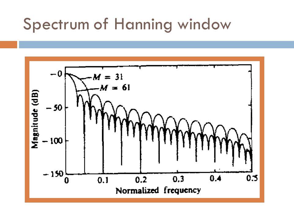 Spectrum of Hanning window