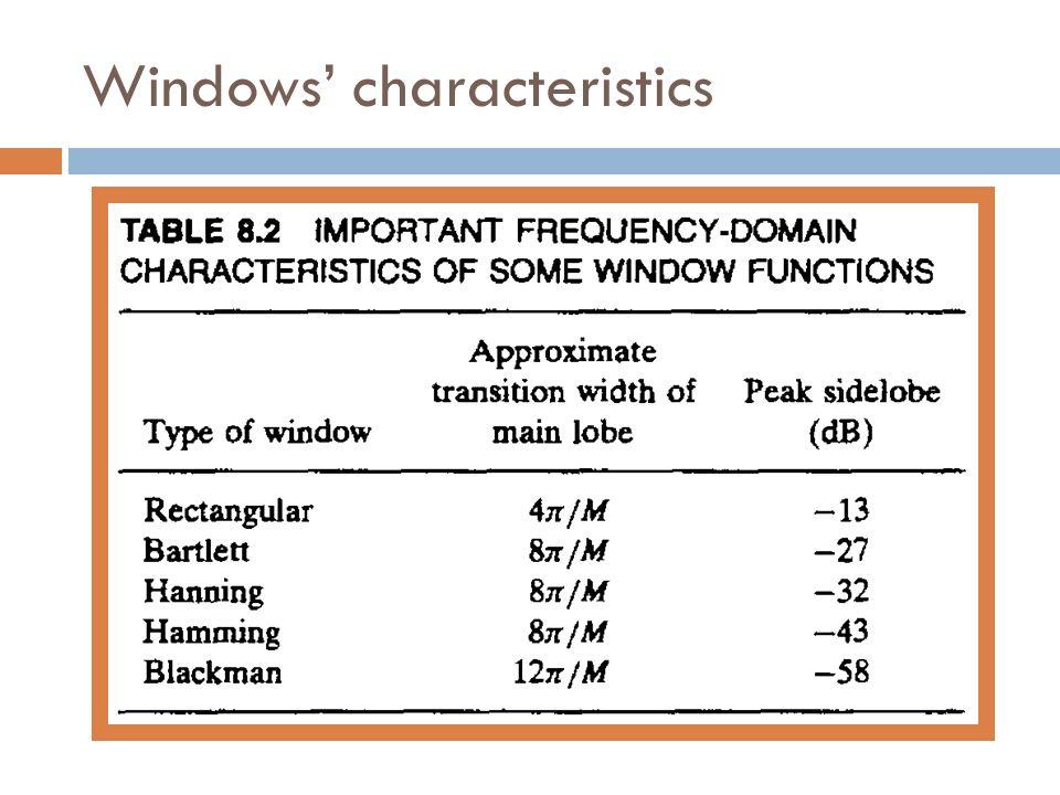 Windows characteristics