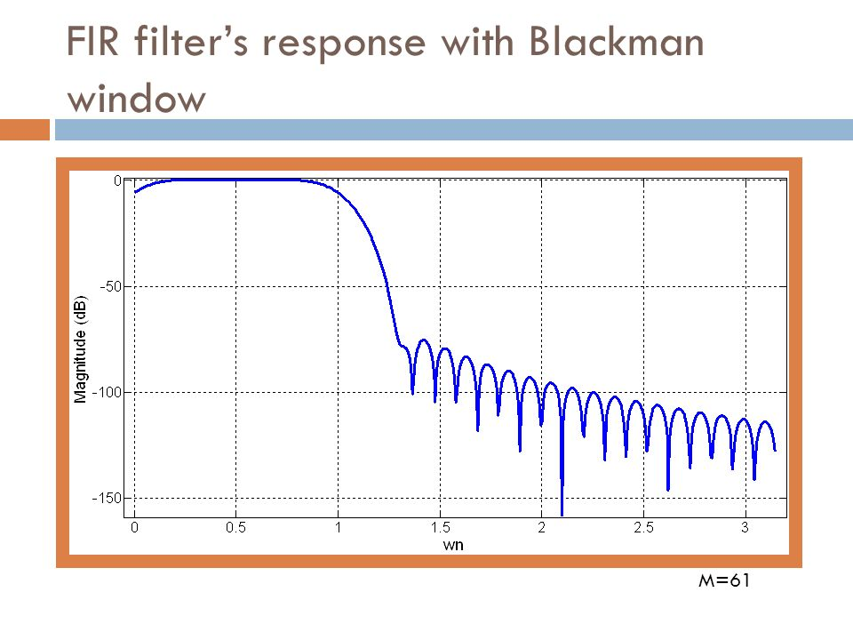 FIR filters response with Blackman window M=61