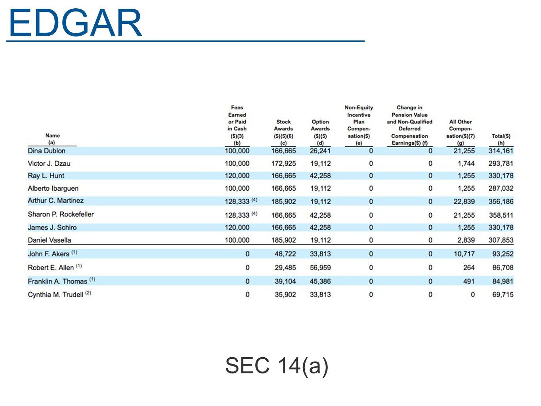 SEC 14(a) EDGAR