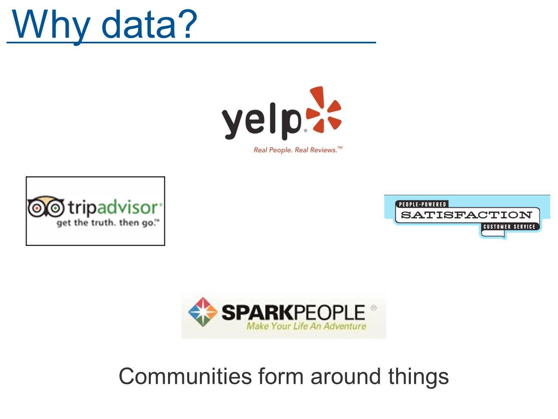 Communities form around things Why data