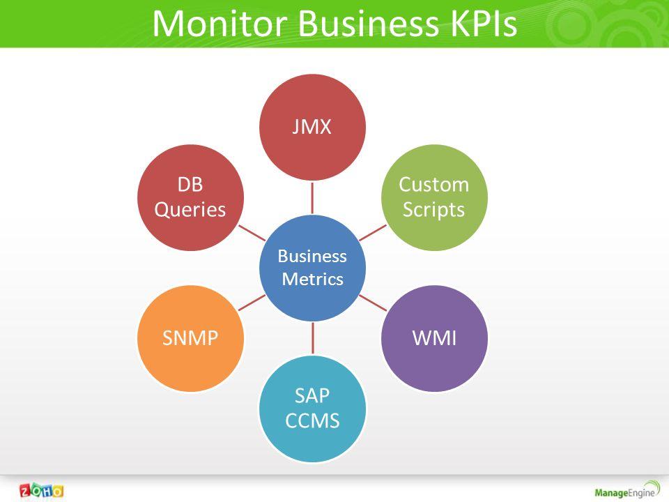 Business Metrics JMX Custom Scripts WMI SAP CCMS SNMP DB Queries Monitor Business KPIs